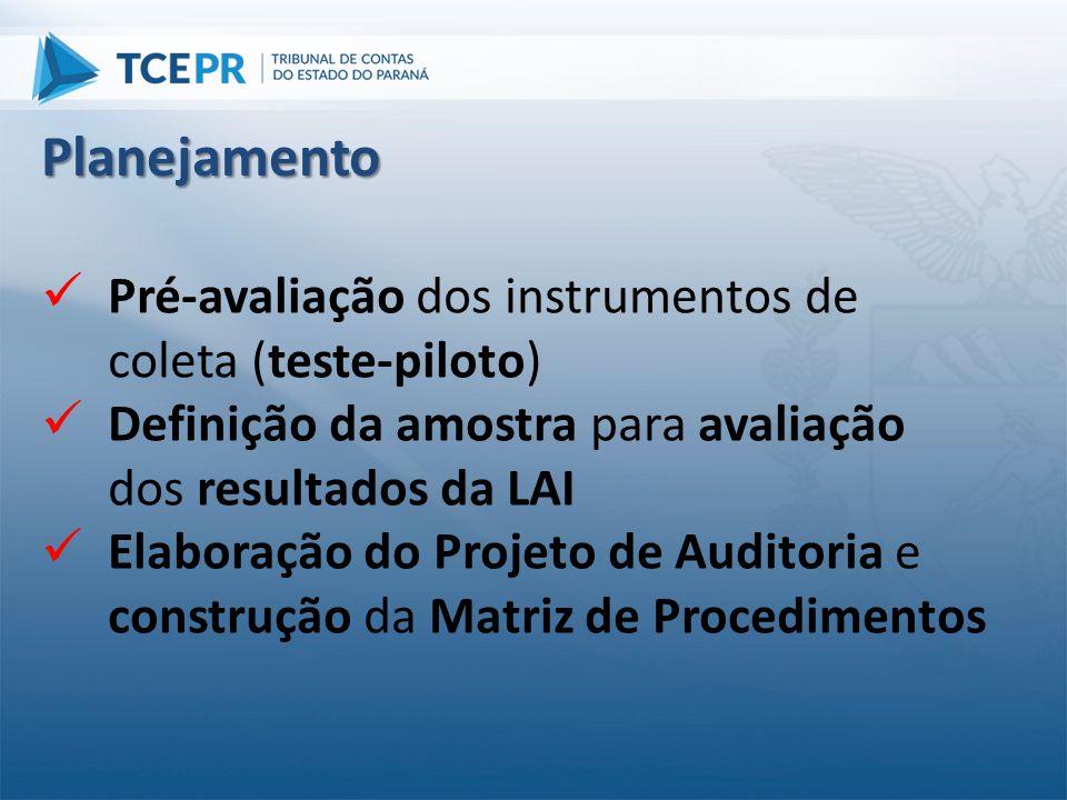  Pré-avaliação dos instrumentos de coleta (teste-piloto)  Definição da amostra para avaliação dos resultados da LAI  Elaboração do Projeto de Audit