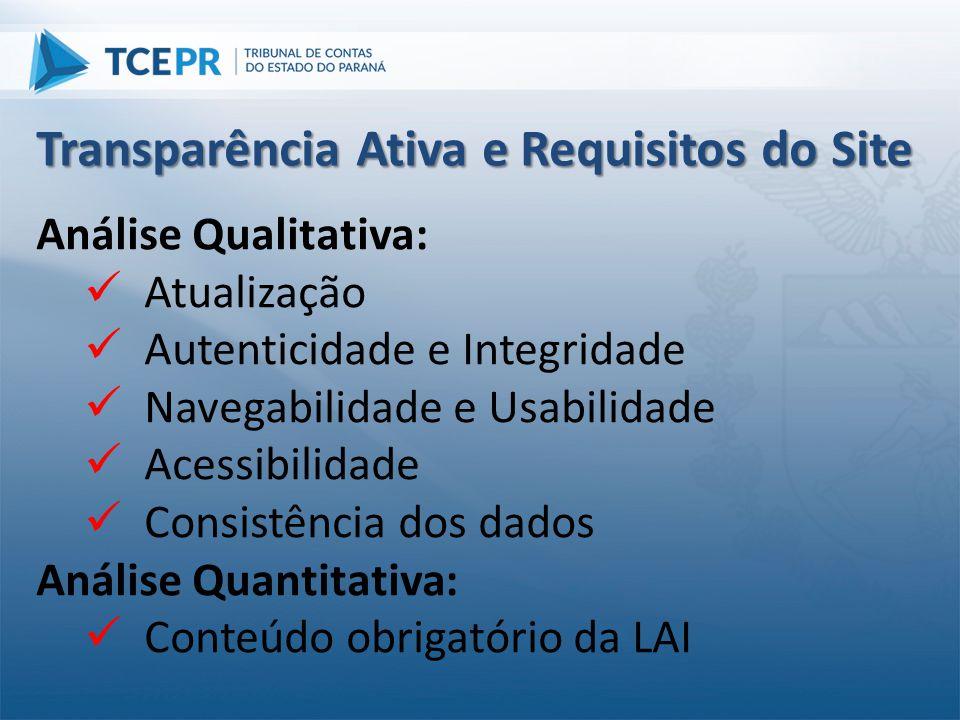 Análise Qualitativa:  Atualização  Autenticidade e Integridade  Navegabilidade e Usabilidade  Acessibilidade  Consistência dos dados Análise Quan