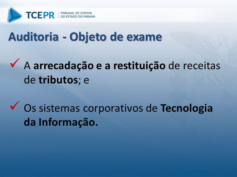  A arrecadação e a restituição de receitas de tributos; e  Os sistemas corporativos de Tecnologia da Informação. Auditoria - Objeto de exame
