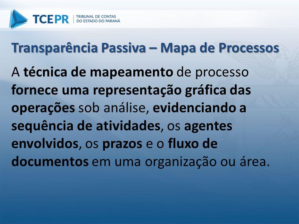 A técnica de mapeamento de processo fornece uma representação gráfica das operações sob análise, evidenciando a sequência de atividades, os agentes en
