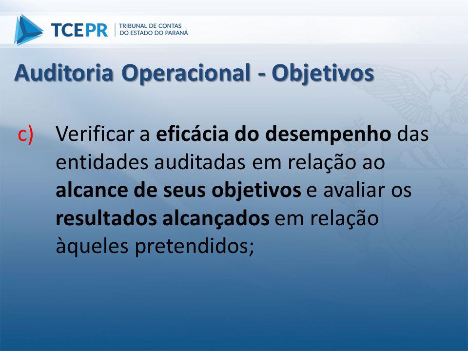 c)Verificar a eficácia do desempenho das entidades auditadas em relação ao alcance de seus objetivos e avaliar os resultados alcançados em relação àqu