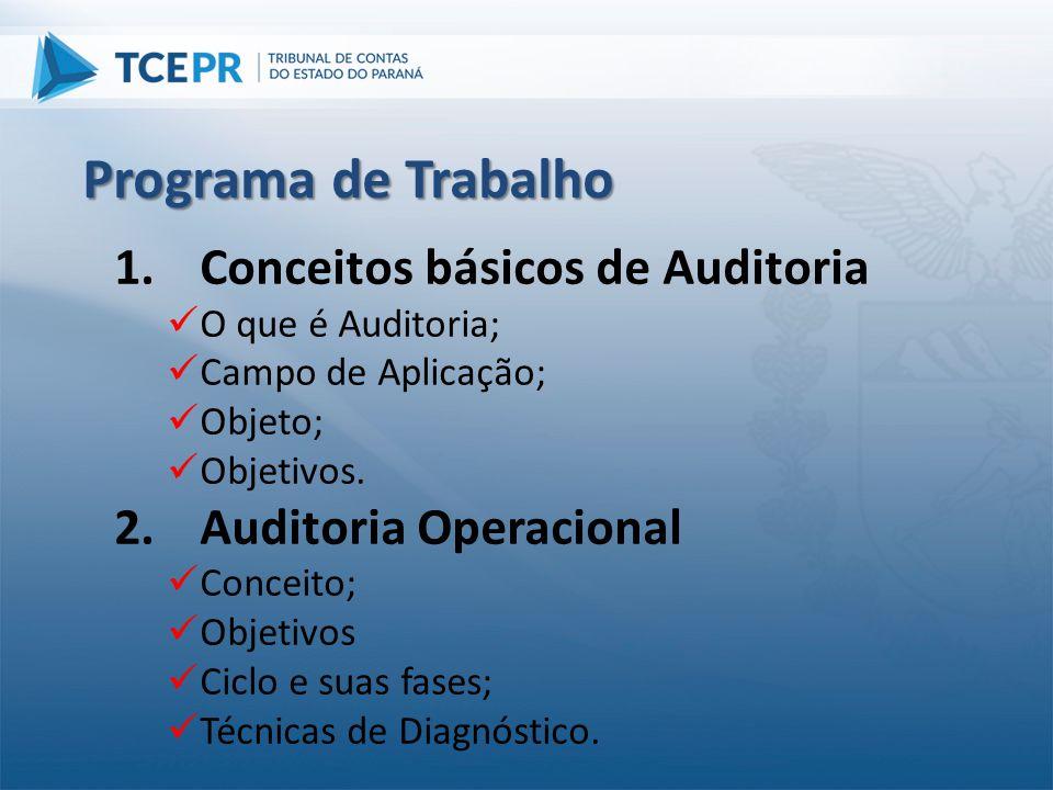 1.Conceitos básicos de Auditoria  O que é Auditoria;  Campo de Aplicação;  Objeto;  Objetivos. 2.Auditoria Operacional  Conceito;  Objetivos  C