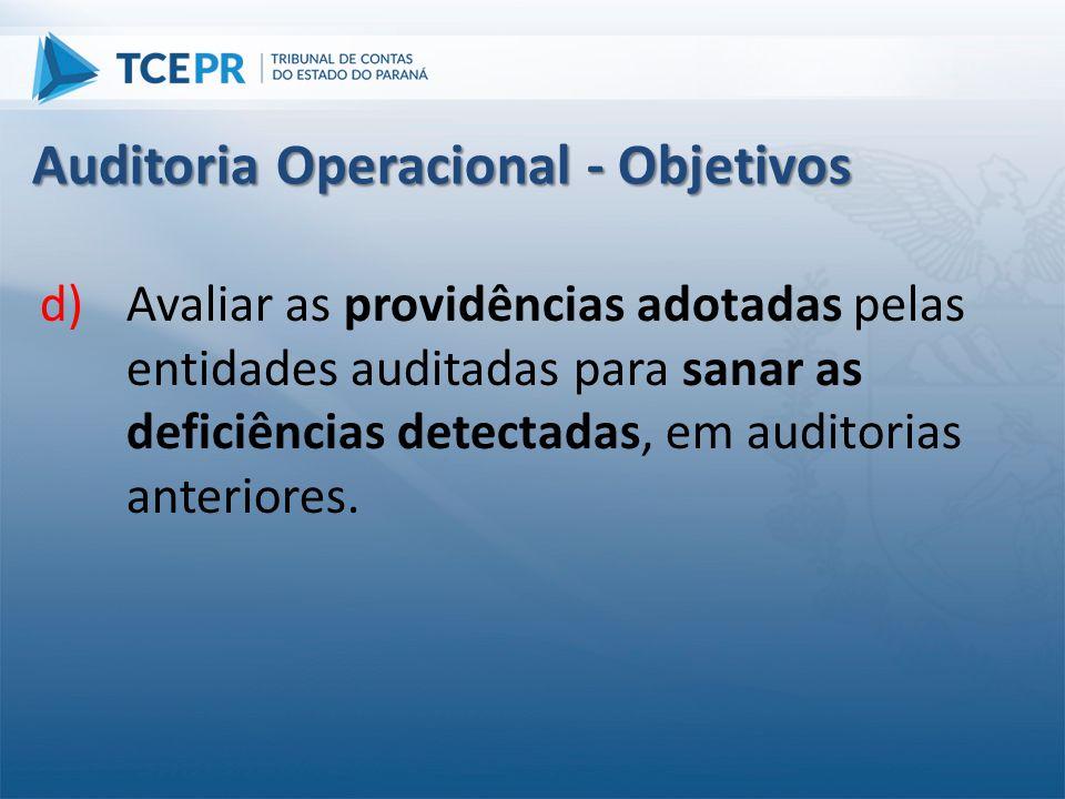 d)Avaliar as providências adotadas pelas entidades auditadas para sanar as deficiências detectadas, em auditorias anteriores. Auditoria Operacional -