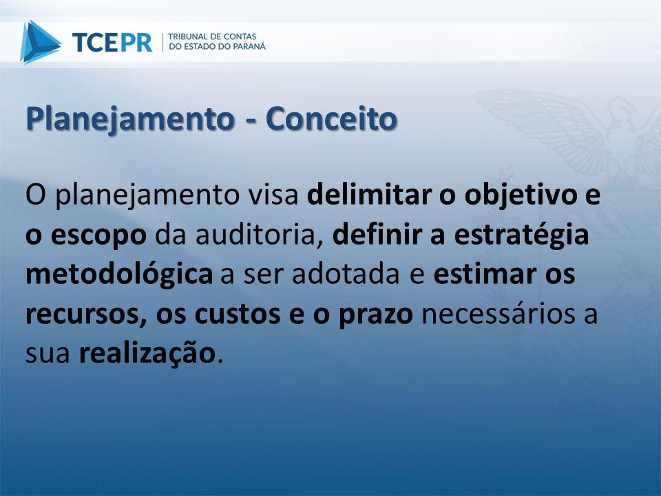 O planejamento visa delimitar o objetivo e o escopo da auditoria, definir a estratégia metodológica a ser adotada e estimar os recursos, os custos e o