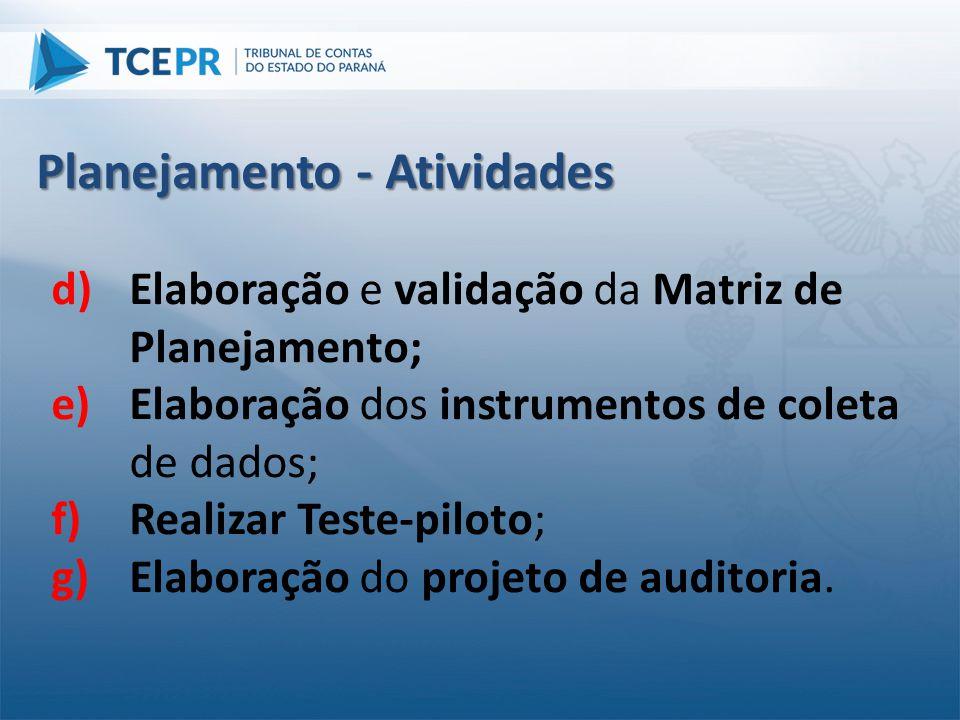 d)Elaboração e validação da Matriz de Planejamento; e)Elaboração dos instrumentos de coleta de dados; f)Realizar Teste-piloto; g)Elaboração do projeto