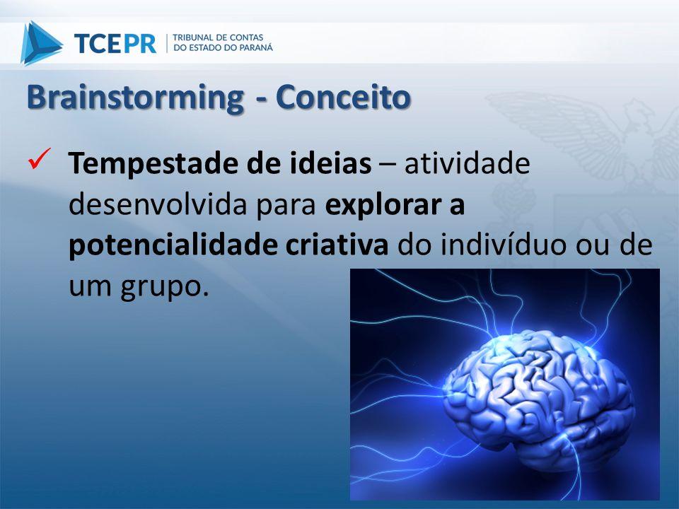  Tempestade de ideias – atividade desenvolvida para explorar a potencialidade criativa do indivíduo ou de um grupo. Brainstorming - Conceito