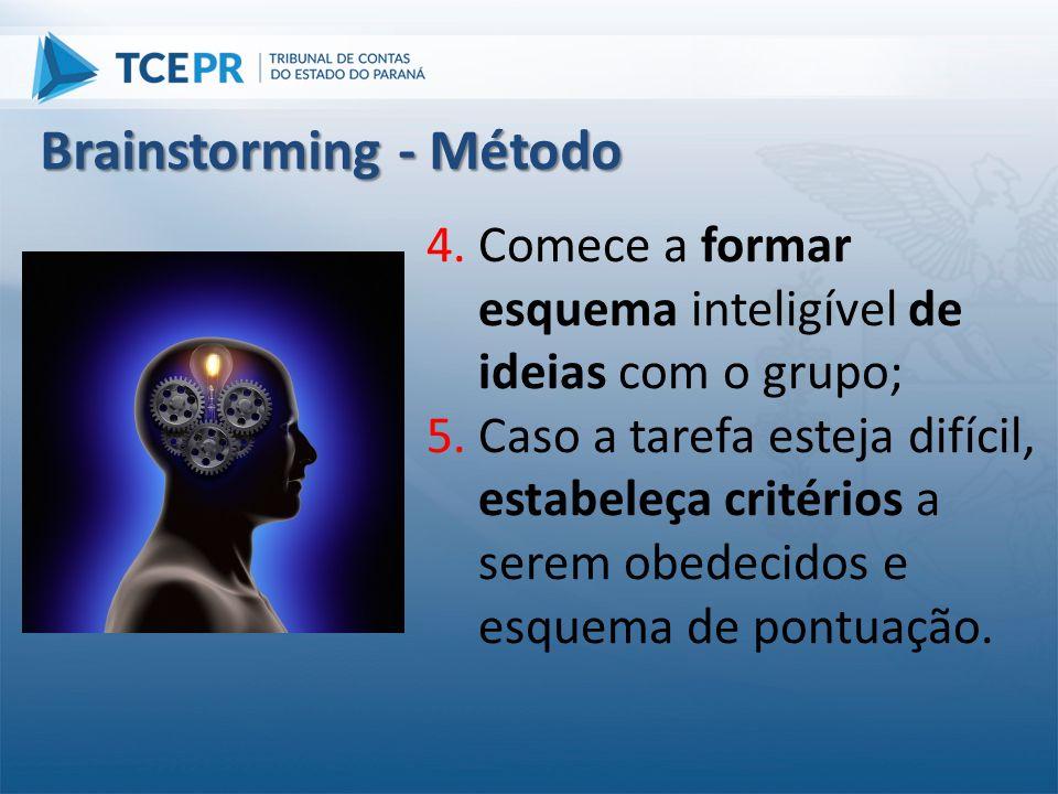 4.Comece a formar esquema inteligível de ideias com o grupo; 5.Caso a tarefa esteja difícil, estabeleça critérios a serem obedecidos e esquema de pont