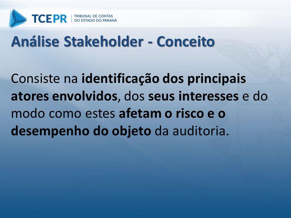 Consiste na identificação dos principais atores envolvidos, dos seus interesses e do modo como estes afetam o risco e o desempenho do objeto da audito