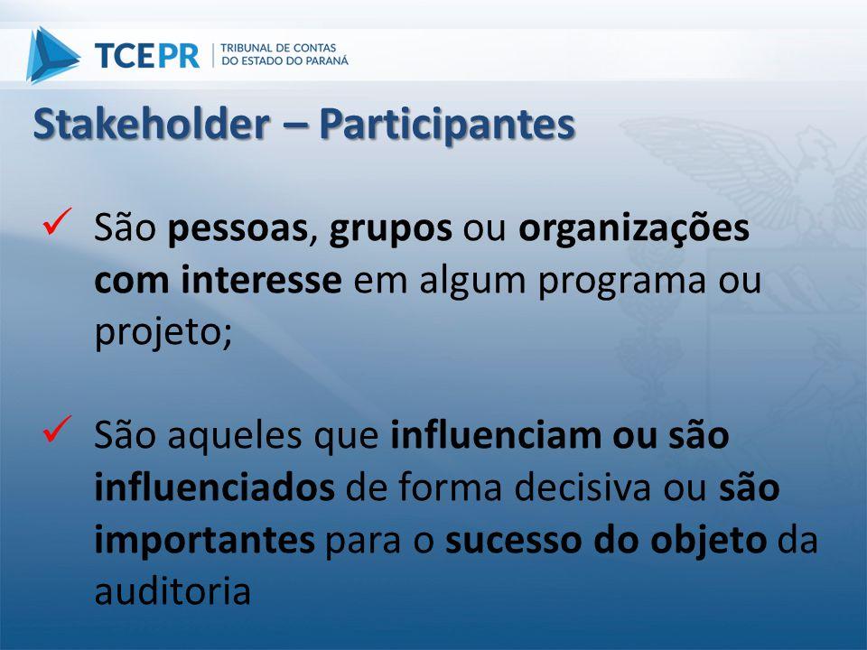  São pessoas, grupos ou organizações com interesse em algum programa ou projeto;  São aqueles que influenciam ou são influenciados de forma decisiva