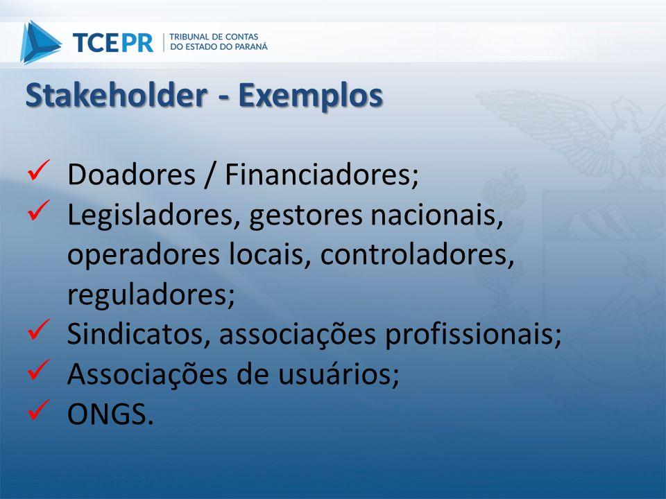 Doadores / Financiadores;  Legisladores, gestores nacionais, operadores locais, controladores, reguladores;  Sindicatos, associações profissionais
