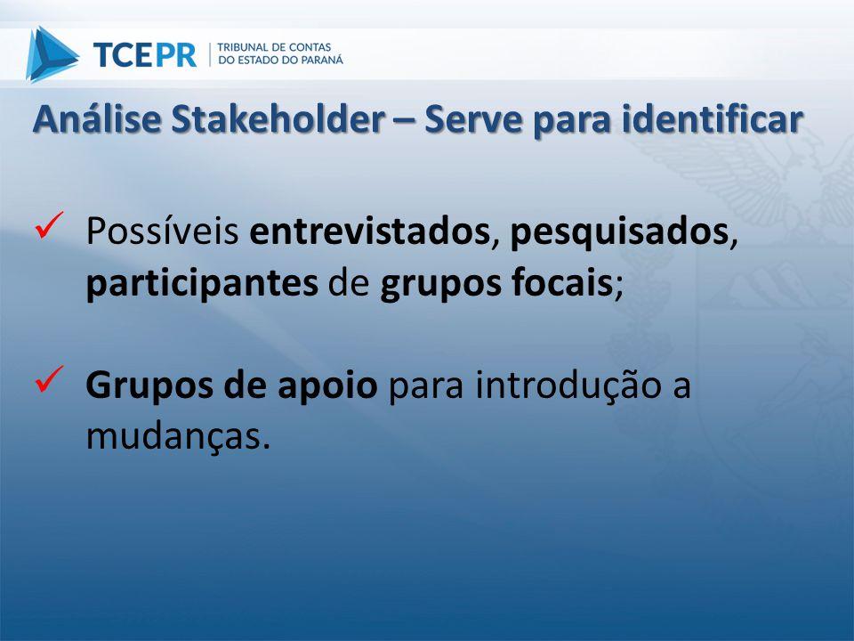  Possíveis entrevistados, pesquisados, participantes de grupos focais;  Grupos de apoio para introdução a mudanças. Análise Stakeholder – Serve para