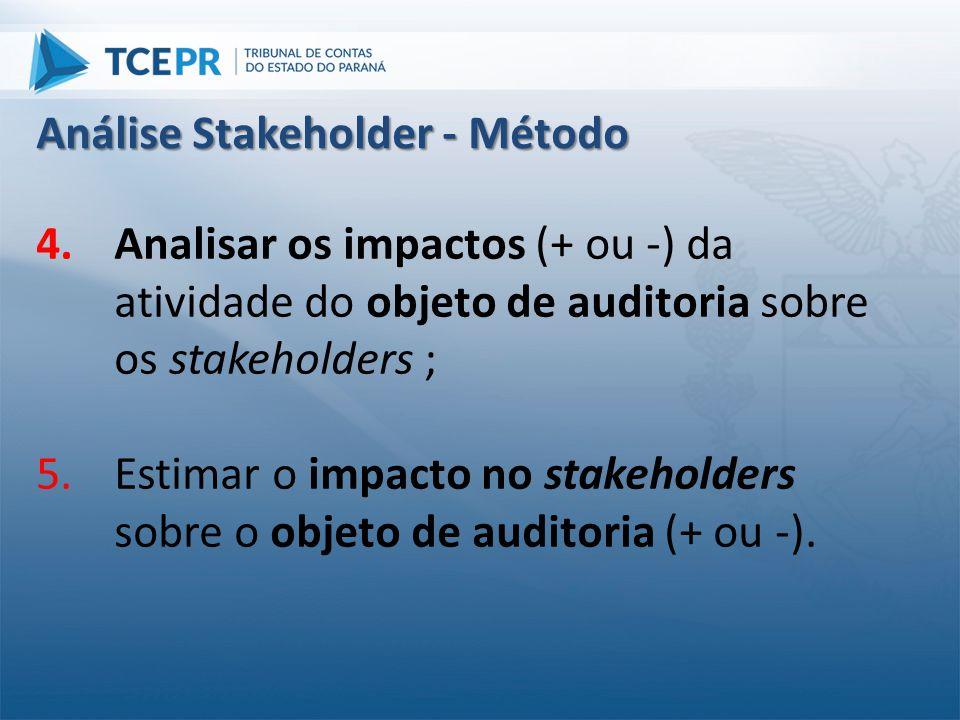 4.Analisar os impactos (+ ou -) da atividade do objeto de auditoria sobre os stakeholders ; 5.Estimar o impacto no stakeholders sobre o objeto de audi