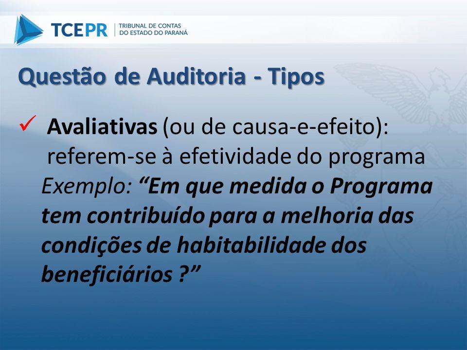 """ Avaliativas (ou de causa-e-efeito): referem-se à efetividade do programa Exemplo: """"Em que medida o Programa tem contribuído para a melhoria das cond"""