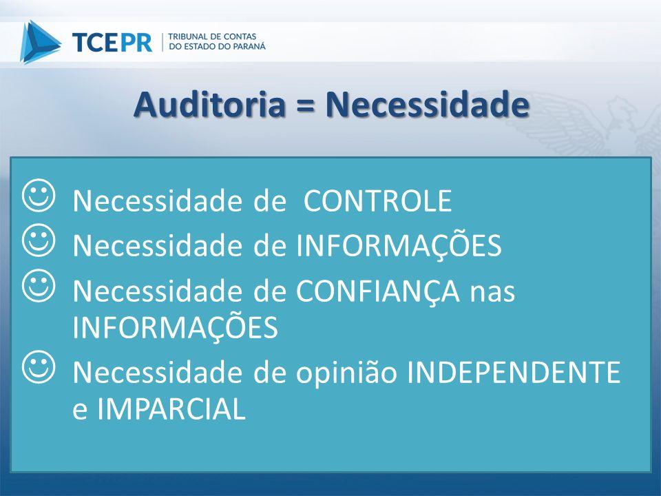  Necessidade de CONTROLE  Necessidade de INFORMAÇÕES  Necessidade de CONFIANÇA nas INFORMAÇÕES  Necessidade de opinião INDEPENDENTE e IMPARCIAL Au