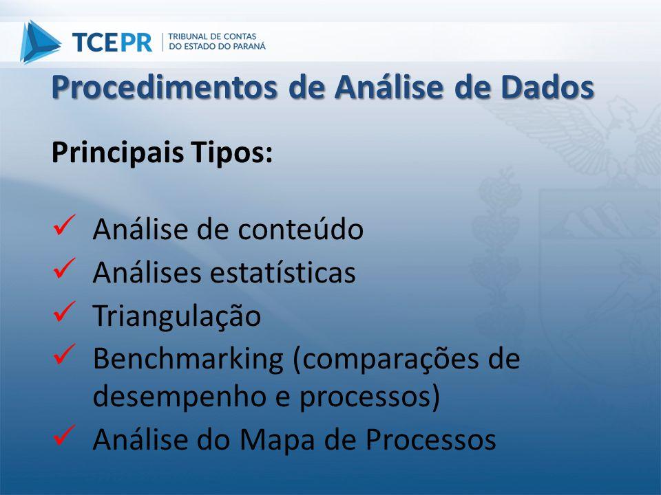 Principais Tipos:  Análise de conteúdo  Análises estatísticas  Triangulação  Benchmarking (comparações de desempenho e processos)  Análise do Map