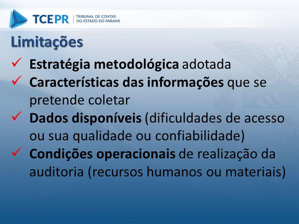  Estratégia metodológica adotada  Características das informações que se pretende coletar  Dados disponíveis (dificuldades de acesso ou sua qualida