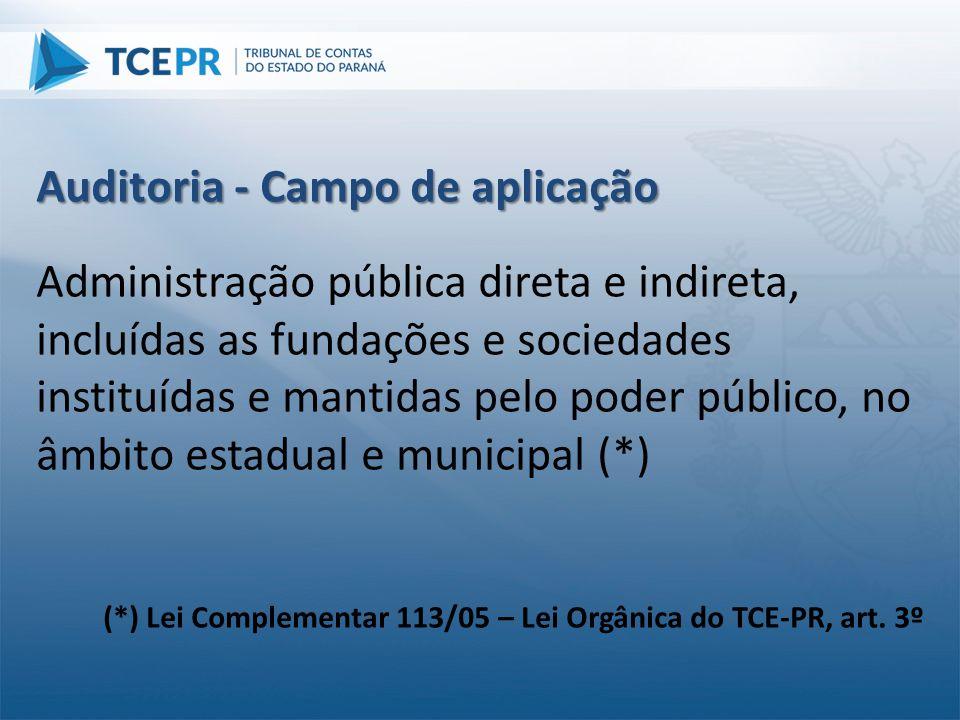 Auditoria - Campo de aplicação Administração pública direta e indireta, incluídas as fundações e sociedades instituídas e mantidas pelo poder público,