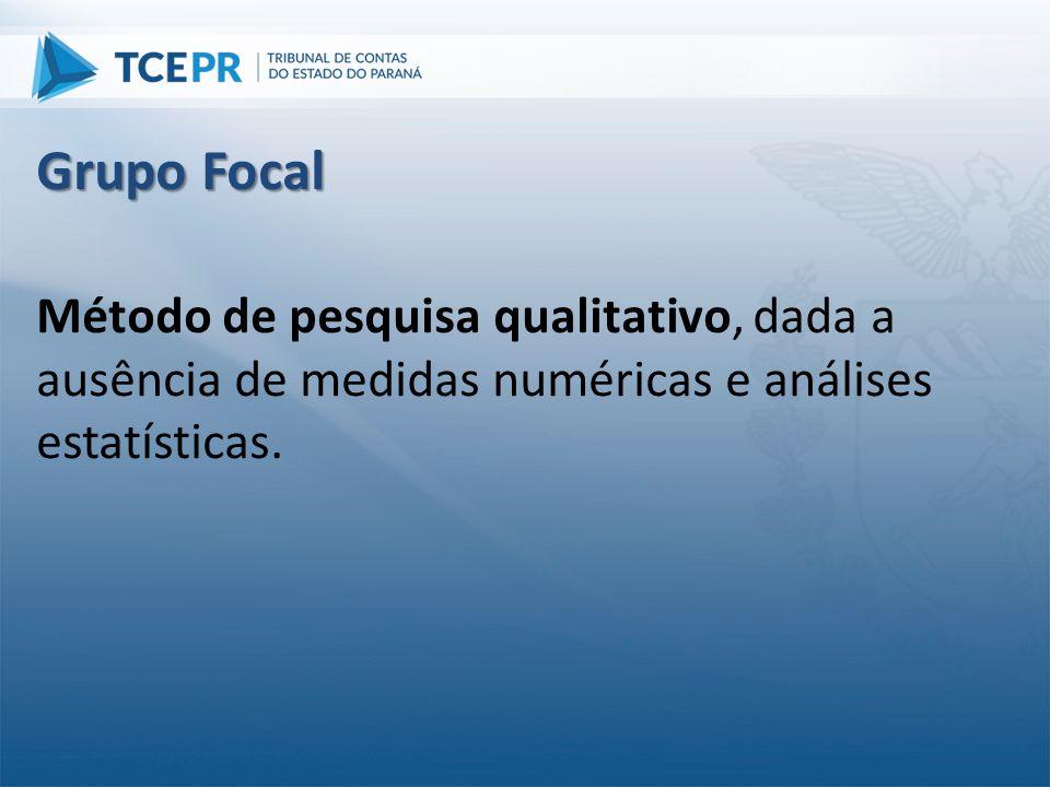 Método de pesquisa qualitativo, dada a ausência de medidas numéricas e análises estatísticas. Grupo Focal