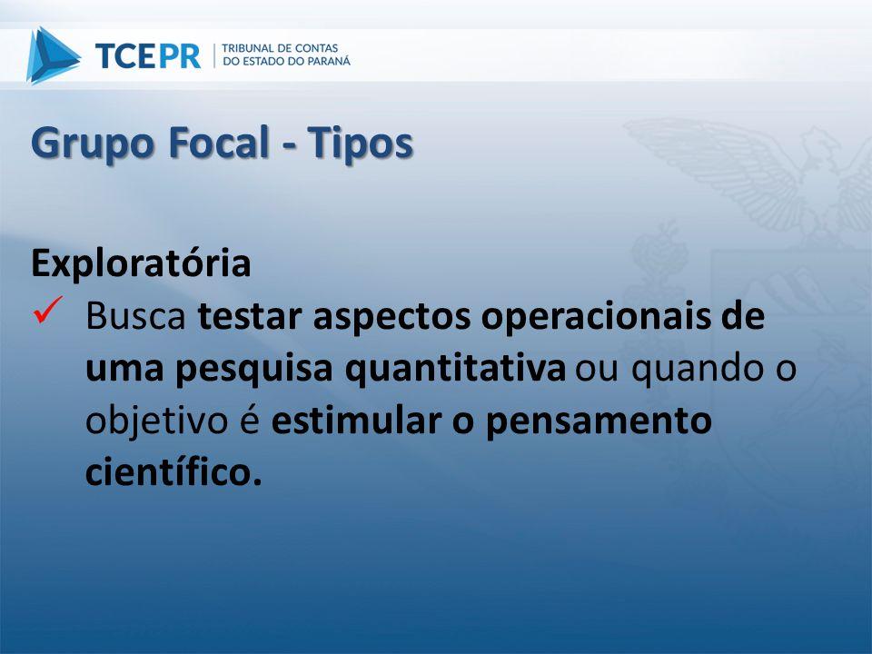 Exploratória  Busca testar aspectos operacionais de uma pesquisa quantitativa ou quando o objetivo é estimular o pensamento científico. Grupo Focal -