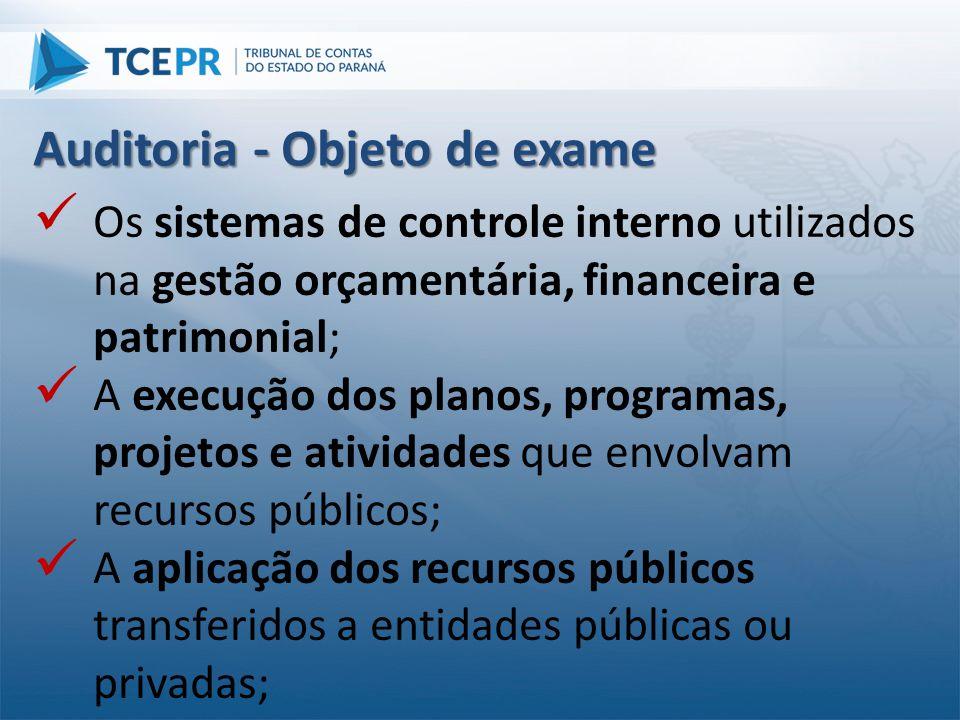Auditoria - Objeto de exame  Os sistemas de controle interno utilizados na gestão orçamentária, financeira e patrimonial;  A execução dos planos, pr