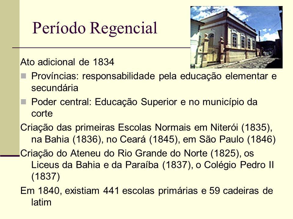 Período Regencial Ato adicional de 1834  Províncias: responsabilidade pela educação elementar e secundária  Poder central: Educação Superior e no mu