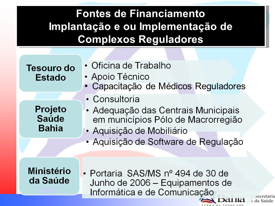 Fontes de Financiamento Implantação e ou Implementação de Complexos Reguladores Fontes de Financiamento Implantação e ou Implementação de Complexos Re