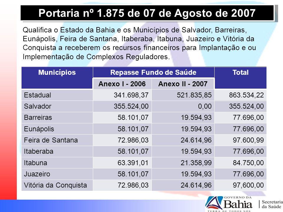 Portaria nº 1.875 de 07 de Agosto de 2007 Qualifica o Estado da Bahia e os Municípios de Salvador, Barreiras, Eunápolis, Feira de Santana, Itaberaba,