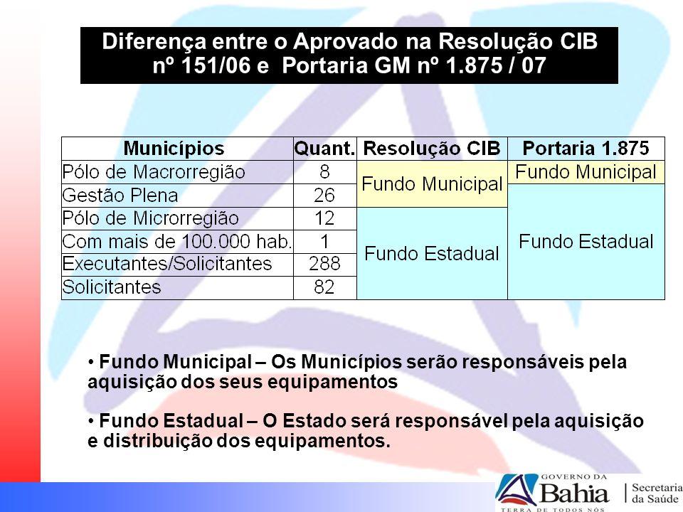 • Fundo Municipal – Os Municípios serão responsáveis pela aquisição dos seus equipamentos • Fundo Estadual – O Estado será responsável pela aquisição