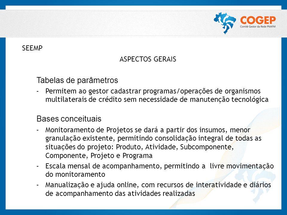 SEEMP ASPECTOS GERAIS Tabelas de parâmetros – Permitem ao gestor cadastrar programas/operações de organismos multilaterais de crédito sem necessidade