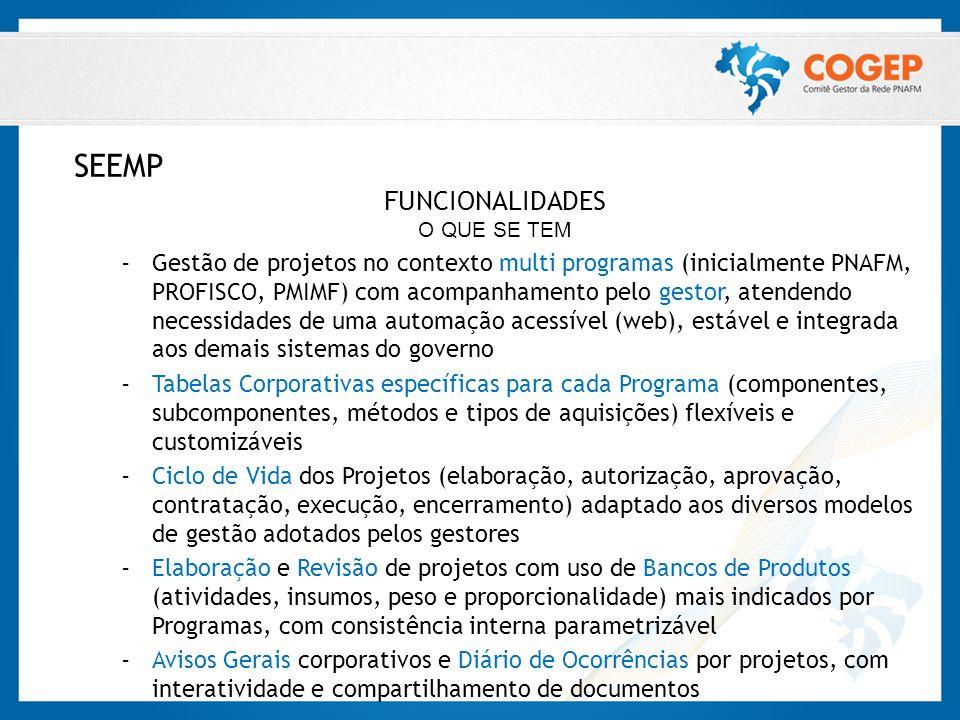 SEEMP FUNCIONALIDADES O QUE SE TEM – Gestão de projetos no contexto multi programas (inicialmente PNAFM, PROFISCO, PMIMF) com acompanhamento pelo gest