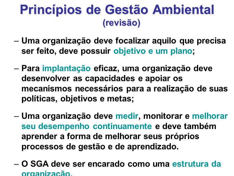 Princípios de Gestão Ambiental (revisão) –Uma organização deve focalizar aquilo que precisa ser feito, deve possuir objetivo e um plano; –Para implant