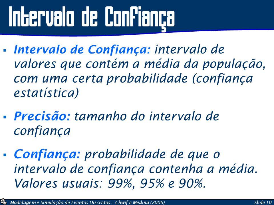 Modelagem e Simulação de Eventos Discretos – Chwif e Medina (2006)Slide 10 Intervalo de Confiança  Intervalo de Confiança: intervalo de valores que c