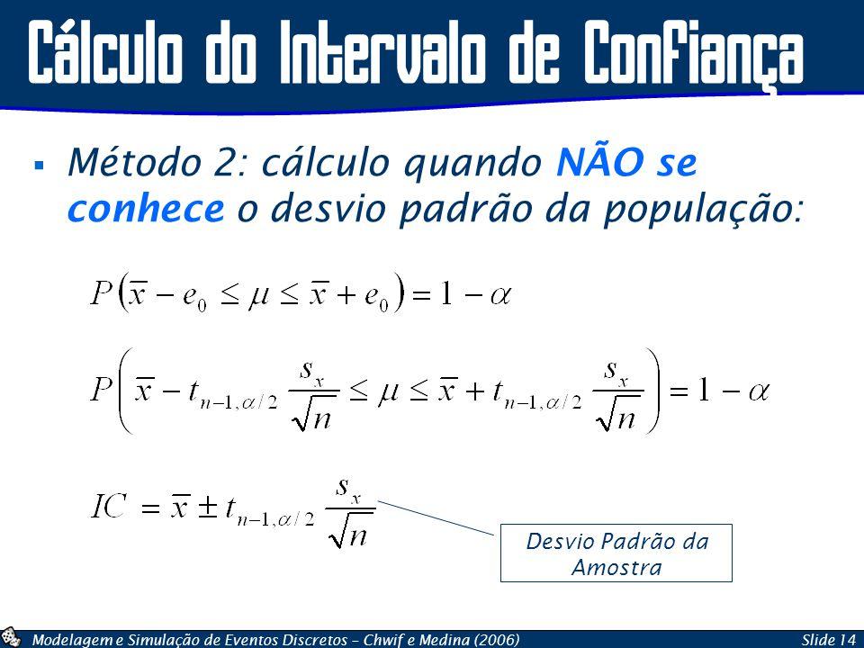 Modelagem e Simulação de Eventos Discretos – Chwif e Medina (2006)Slide 14 Cálculo do Intervalo de Confiança  Método 2: cálculo quando NÃO se conhece