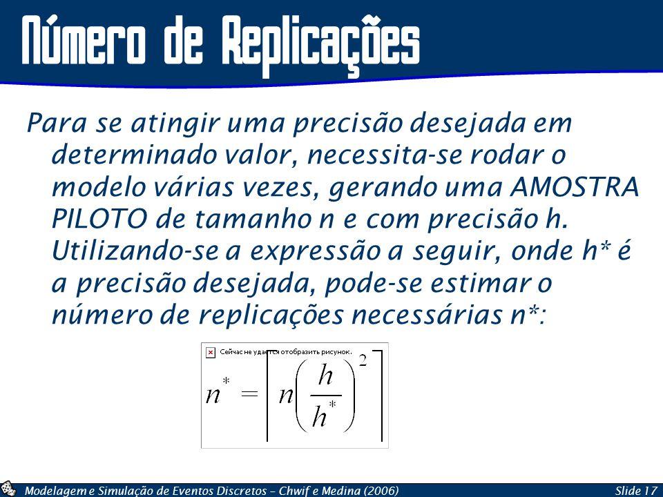 Modelagem e Simulação de Eventos Discretos – Chwif e Medina (2006)Slide 17 Número de Replicações Para se atingir uma precisão desejada em determinado