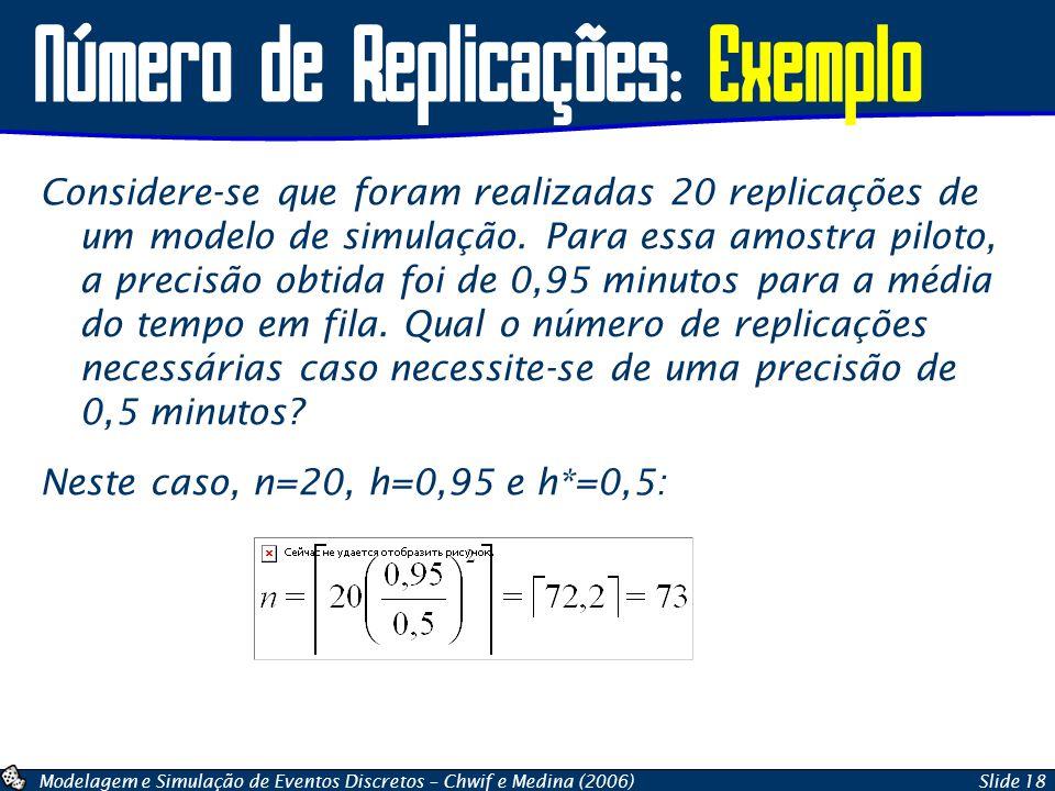 Modelagem e Simulação de Eventos Discretos – Chwif e Medina (2006)Slide 18 Número de Replicações: Exemplo Considere-se que foram realizadas 20 replica