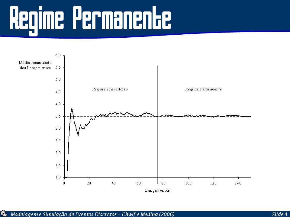 Modelagem e Simulação de Eventos Discretos – Chwif e Medina (2006)Slide 5 Regime Permanente: Simulação  Simular por um período muito longo de modo que o número de amostras em regime transitório seja desprezível em relação ao número de amostras em regime (jogar mais vezes o dado);  Eliminar o período transitório através de alguma técnica apropriada;  Iniciar o sistema já em um estado dentro do regime permanente, o que equivale, no exemplo do dado, a considerar a média inicial igual a 3,5.