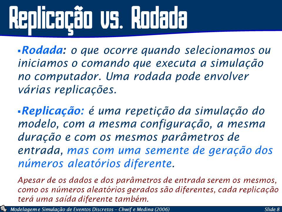 Modelagem e Simulação de Eventos Discretos – Chwif e Medina (2006)Slide 8 Replicação vs. Rodada  Rodada: o que ocorre quando selecionamos ou iniciamo