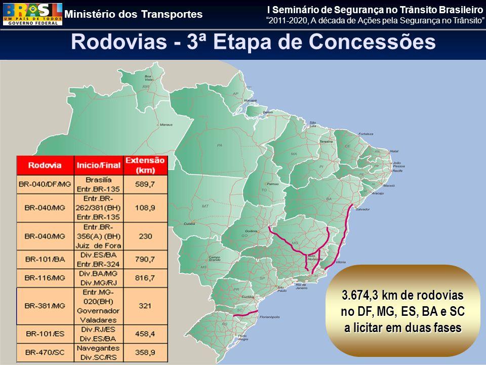 Ministério dos Transportes I Seminário de Segurança no Trânsito Brasileiro 2011-2020, A década de Ações pela Segurança no Trânsito 3.674,3 km de rodovias no DF, MG, ES, BA e SC a licitar em duas fases Rodovias - 3ª Etapa de Concessões