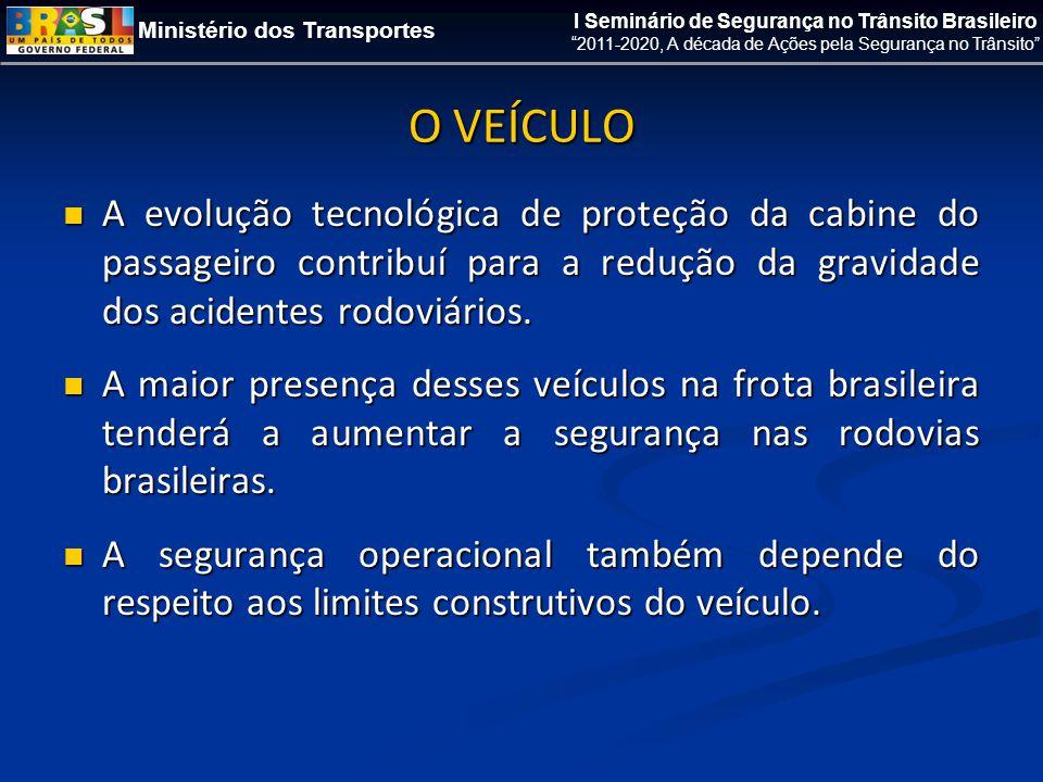 Ministério dos Transportes I Seminário de Segurança no Trânsito Brasileiro 2011-2020, A década de Ações pela Segurança no Trânsito O VEÍCULO  A evolução tecnológica de proteção da cabine do passageiro contribuí para a redução da gravidade dos acidentes rodoviários.