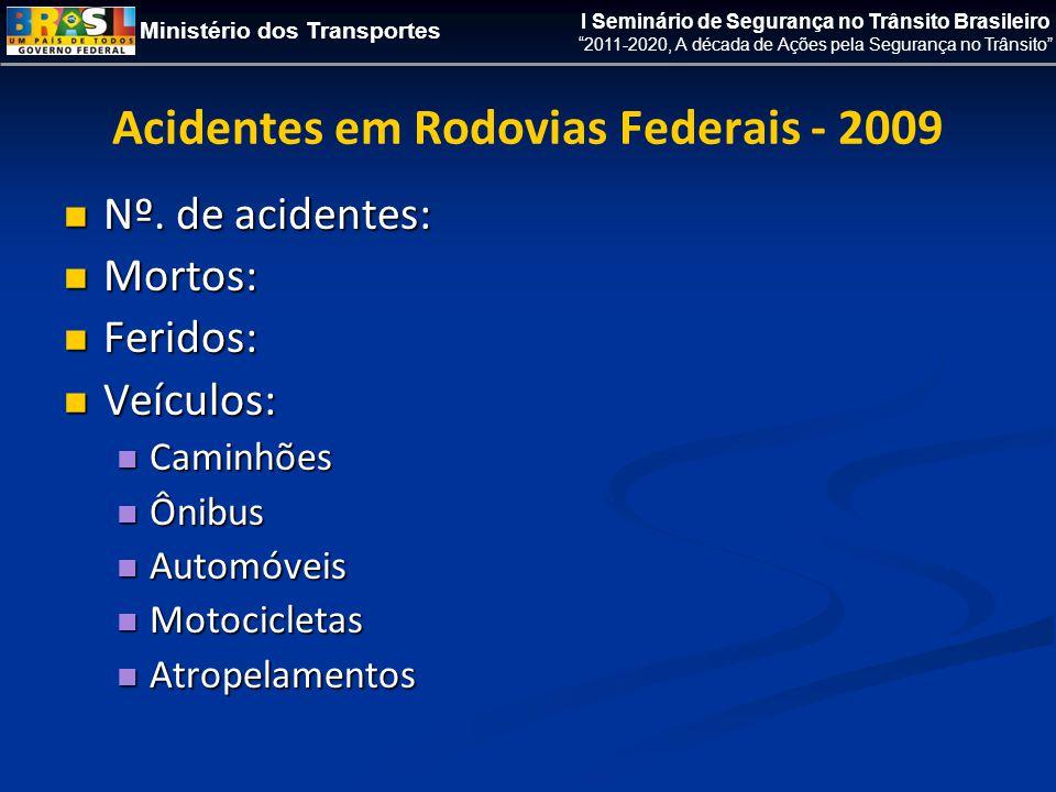 Ministério dos Transportes I Seminário de Segurança no Trânsito Brasileiro 2011-2020, A década de Ações pela Segurança no Trânsito Acidentes em Rodovias Federais - 2009  Nº.