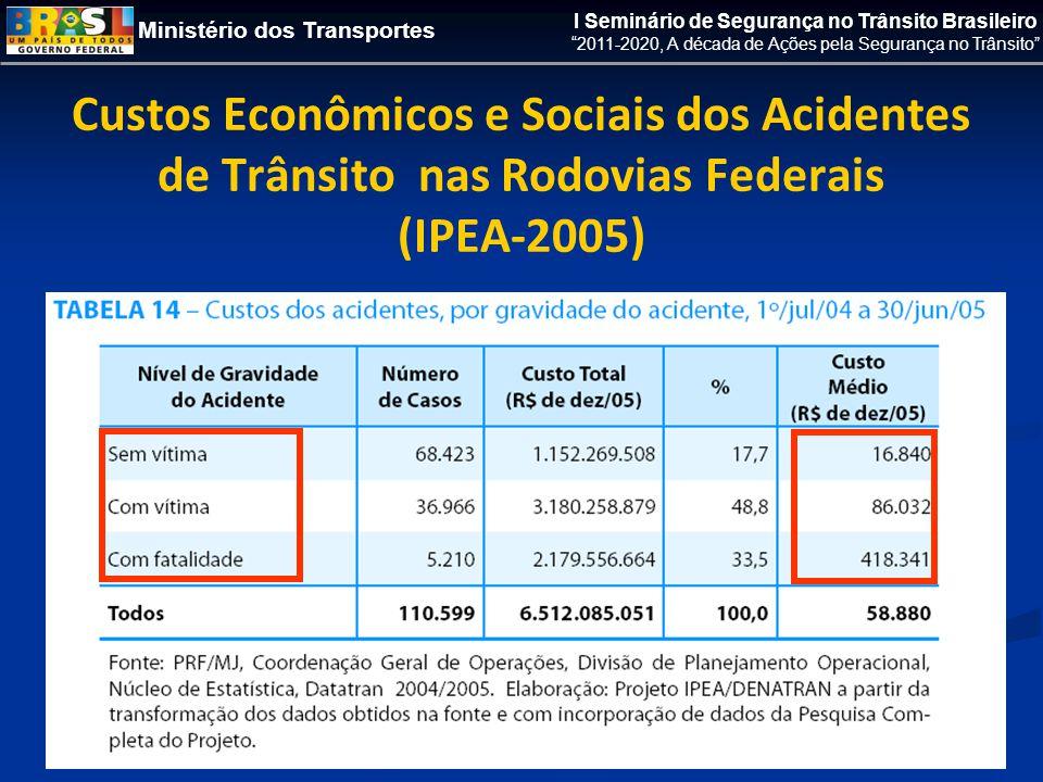 Ministério dos Transportes I Seminário de Segurança no Trânsito Brasileiro 2011-2020, A década de Ações pela Segurança no Trânsito Custos Econômicos e Sociais dos Acidentes de Trânsito nas Rodovias Federais (IPEA-2005)