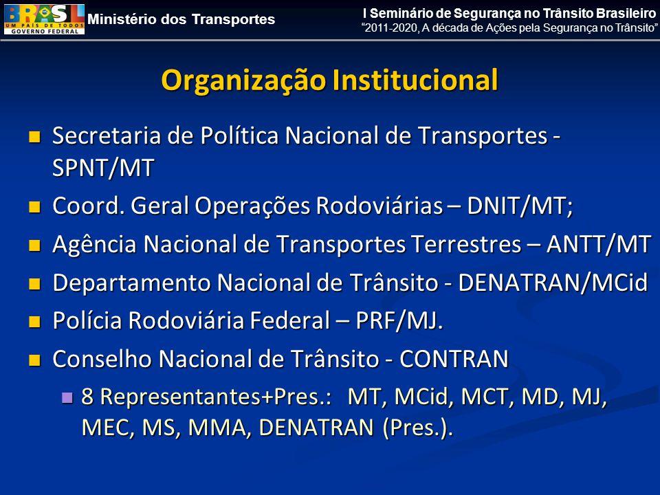 Ministério dos Transportes I Seminário de Segurança no Trânsito Brasileiro 2011-2020, A década de Ações pela Segurança no Trânsito Organização Institucional  Secretaria de Política Nacional de Transportes - SPNT/MT  Coord.