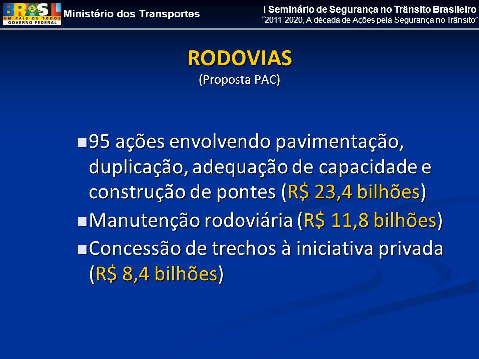 Ministério dos Transportes I Seminário de Segurança no Trânsito Brasileiro 2011-2020, A década de Ações pela Segurança no Trânsito RODOVIAS (Proposta PAC)  95 ações envolvendo pavimentação, duplicação, adequação de capacidade e construção de pontes (R$ 23,4 bilhões)  Manutenção rodoviária (R$ 11,8 bilhões)  Concessão de trechos à iniciativa privada (R$ 8,4 bilhões)