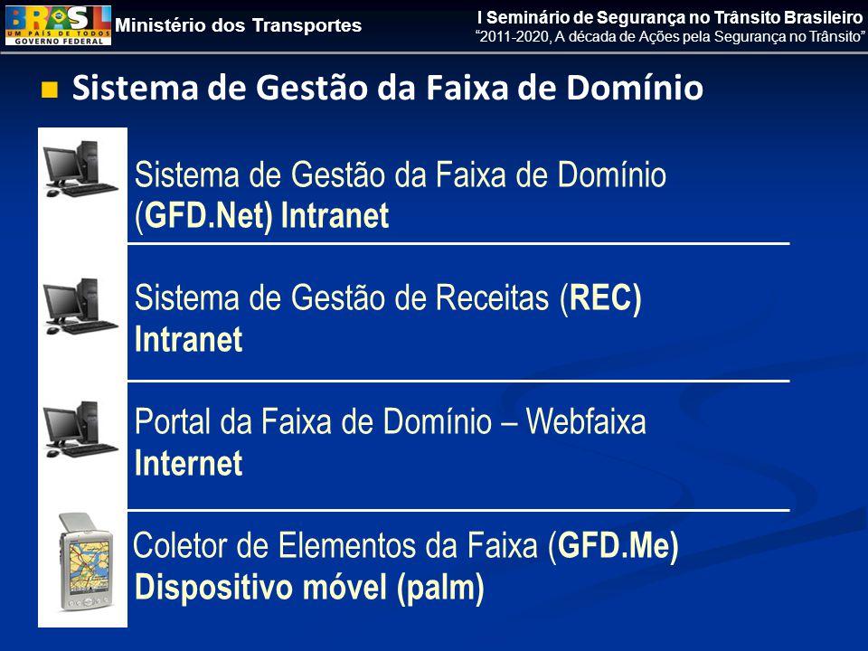 Ministério dos Transportes I Seminário de Segurança no Trânsito Brasileiro 2011-2020, A década de Ações pela Segurança no Trânsito   Sistema de Gestão da Faixa de Domínio Sistema de Gestão da Faixa de Domínio ( GFD.Net) Intranet Sistema de Gestão de Receitas ( REC) Intranet Portal da Faixa de Domínio – Webfaixa Internet Coletor de Elementos da Faixa ( GFD.Me) Dispositivo móvel (palm)