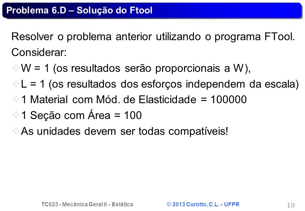 TC023 - Mecânica Geral II - Estática © 2013 Curotto, C.L. - UFPR 10 Problema 6.D – Solução do Ftool Resolver o problema anterior utilizando o programa