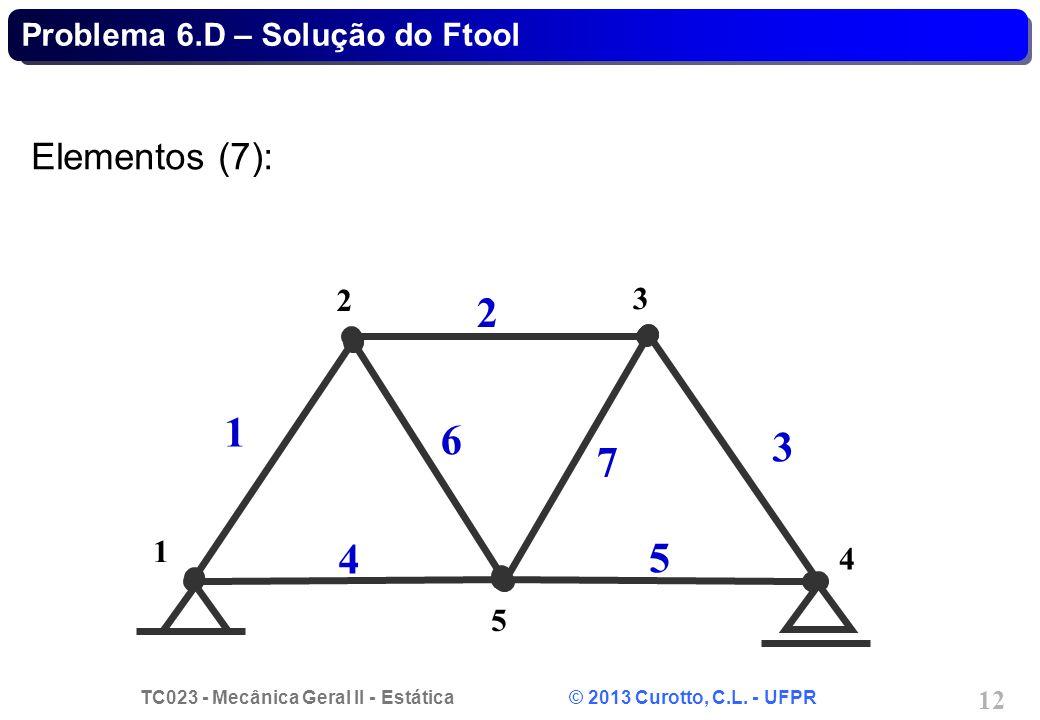 TC023 - Mecânica Geral II - Estática © 2013 Curotto, C.L. - UFPR 12 Problema 6.D – Solução do Ftool Elementos (7): 1 5 2 3 4 1 2 6 7 4 5 3