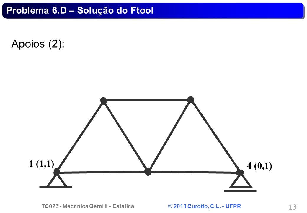 TC023 - Mecânica Geral II - Estática © 2013 Curotto, C.L. - UFPR 13 Problema 6.D – Solução do Ftool Apoios (2): 1 (1,1) 4 (0,1)
