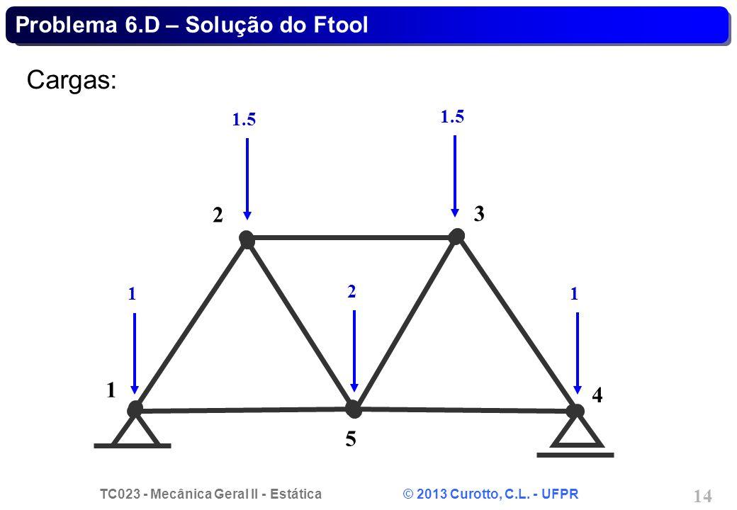 TC023 - Mecânica Geral II - Estática © 2013 Curotto, C.L. - UFPR 14 Problema 6.D – Solução do Ftool Cargas: 1.5 2 1 1 1 5 2 3 4