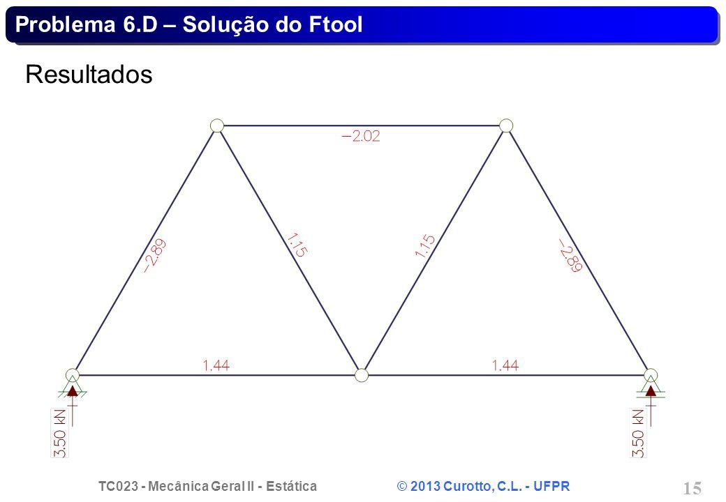 TC023 - Mecânica Geral II - Estática © 2013 Curotto, C.L. - UFPR 15 Problema 6.D – Solução do Ftool Resultados