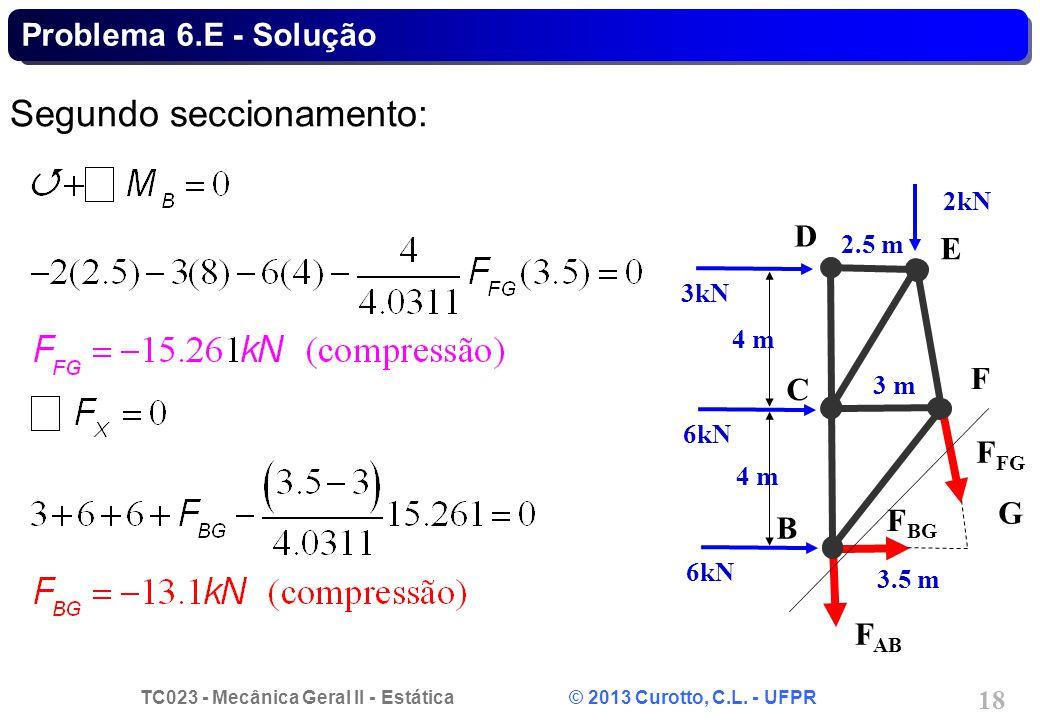 TC023 - Mecânica Geral II - Estática © 2013 Curotto, C.L. - UFPR 18 Problema 6.E - Solução Segundo seccionamento: B C D E F G 3kN 6kN 2kN 4 m 2.5 m 3
